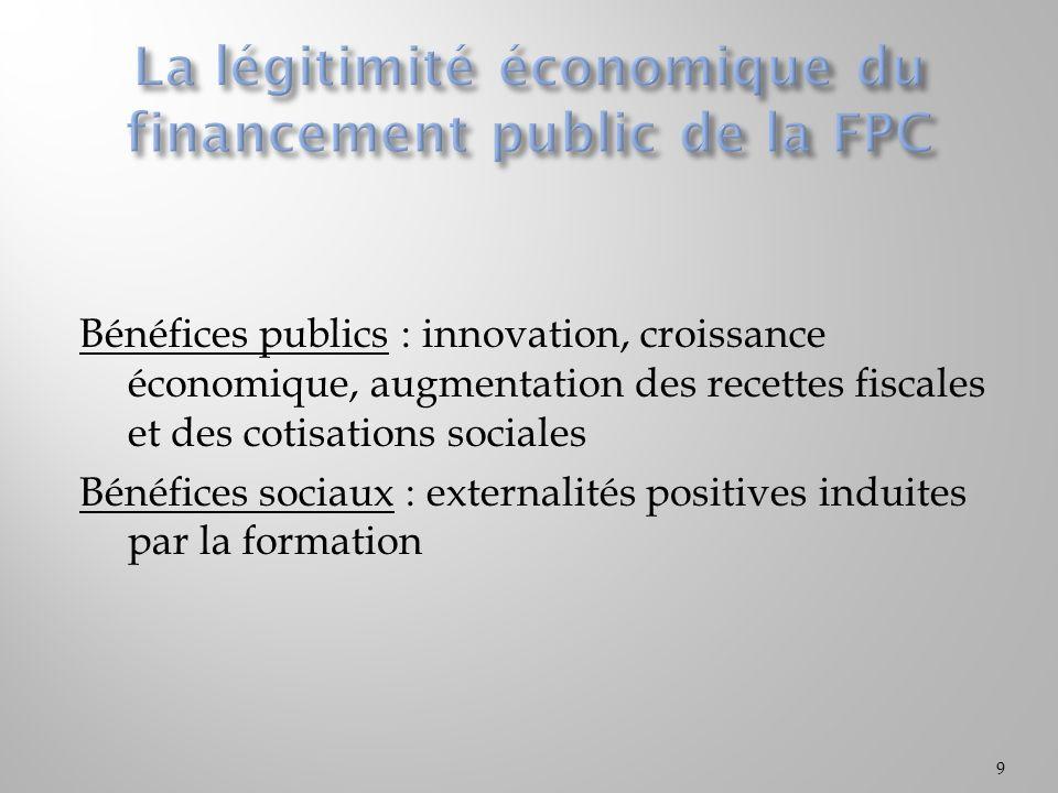 Bénéfices publics : innovation, croissance économique, augmentation des recettes fiscales et des cotisations sociales Bénéfices sociaux : externalités