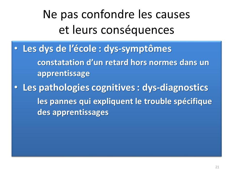 Ne pas confondre les causes et leurs conséquences Les dys de lécole : dys-symptômes Les dys de lécole : dys-symptômes constatation dun retard hors nor