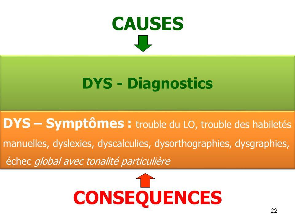 DYS - Diagnostics DYS – Symptômes : trouble du LO, trouble des habiletés manuelles, dyslexies, dyscalculies, dysorthographies, dysgraphies, échec glob