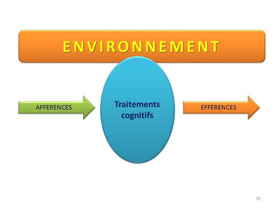 ENVIRONNEMENTENVIRONNEMENT AFFERENCES EFFERENCES 30 Traitements cognitifs