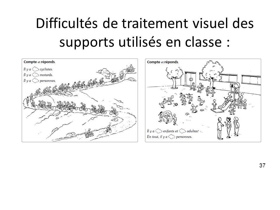 Difficultés de traitement visuel des supports utilisés en classe : 37