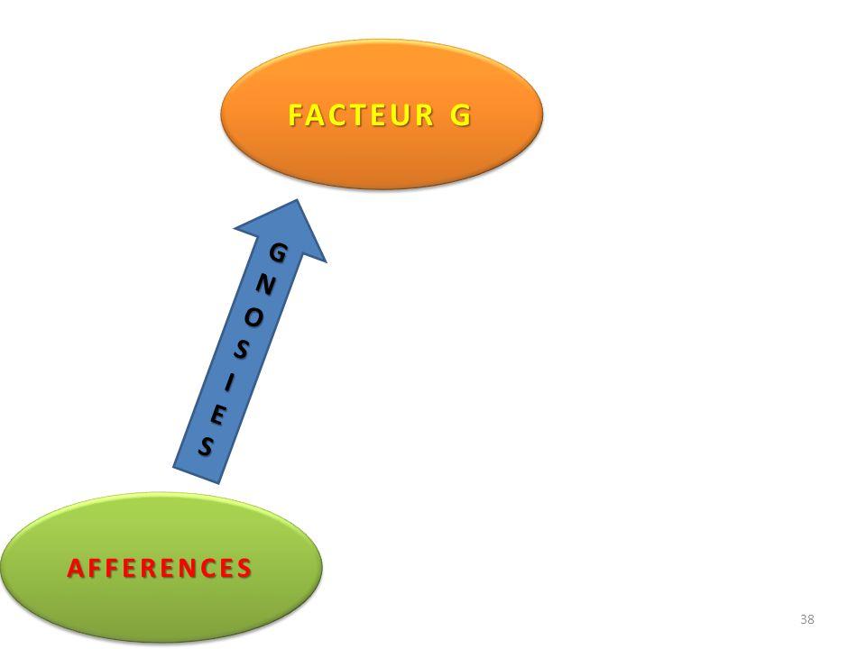 AFFERENCESAFFERENCES FACTEUR G GNOSIES 38