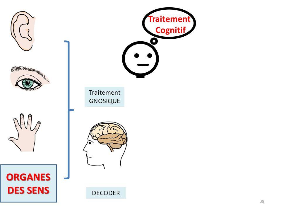 ORGANES DES SENS Traitement GNOSIQUE DECODER Traitement Cognitif 39