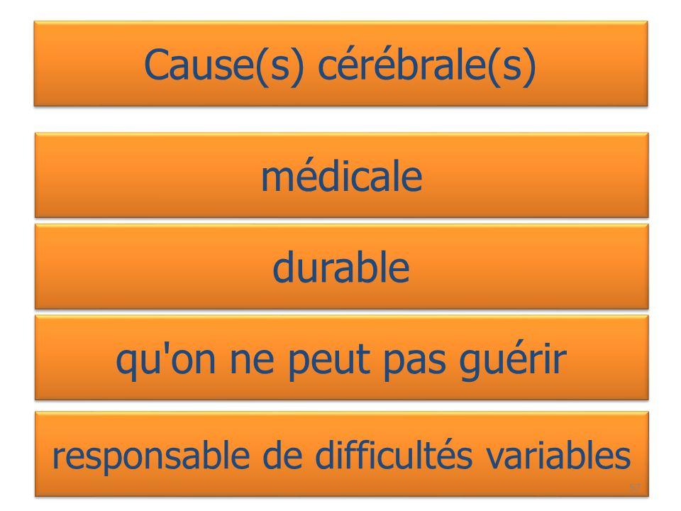 Cause(s) cérébrale(s) médicale durable qu'on ne peut pas guérir responsable de difficultés variables 57