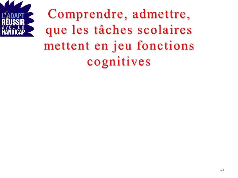 Comprendre, admettre, que les tâches scolaires mettent en jeu fonctions cognitives 60
