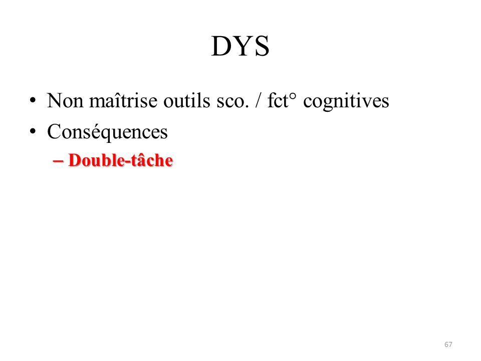 DYS Non maîtrise outils sco. / fct° cognitives Conséquences – Double-tâche 67