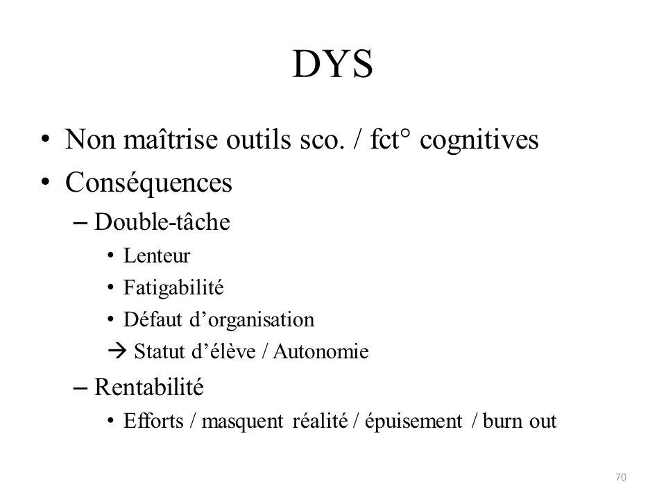 DYS Non maîtrise outils sco. / fct° cognitives Conséquences – Double-tâche Lenteur Fatigabilité Défaut dorganisation Statut délève / Autonomie – Renta