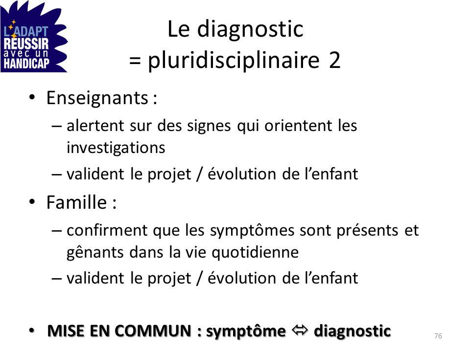 Le diagnostic = pluridisciplinaire 2 Enseignants : – alertent sur des signes qui orientent les investigations – valident le projet / évolution de lenf