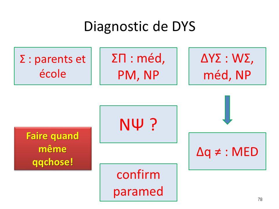 Diagnostic de DYS Faire quand même qqchose! NΨ ? Δq : MED ΔYΣ : WΣ, méd, NP ΣΠ : méd, PM, NP Σ : parents et école confirm paramed 78