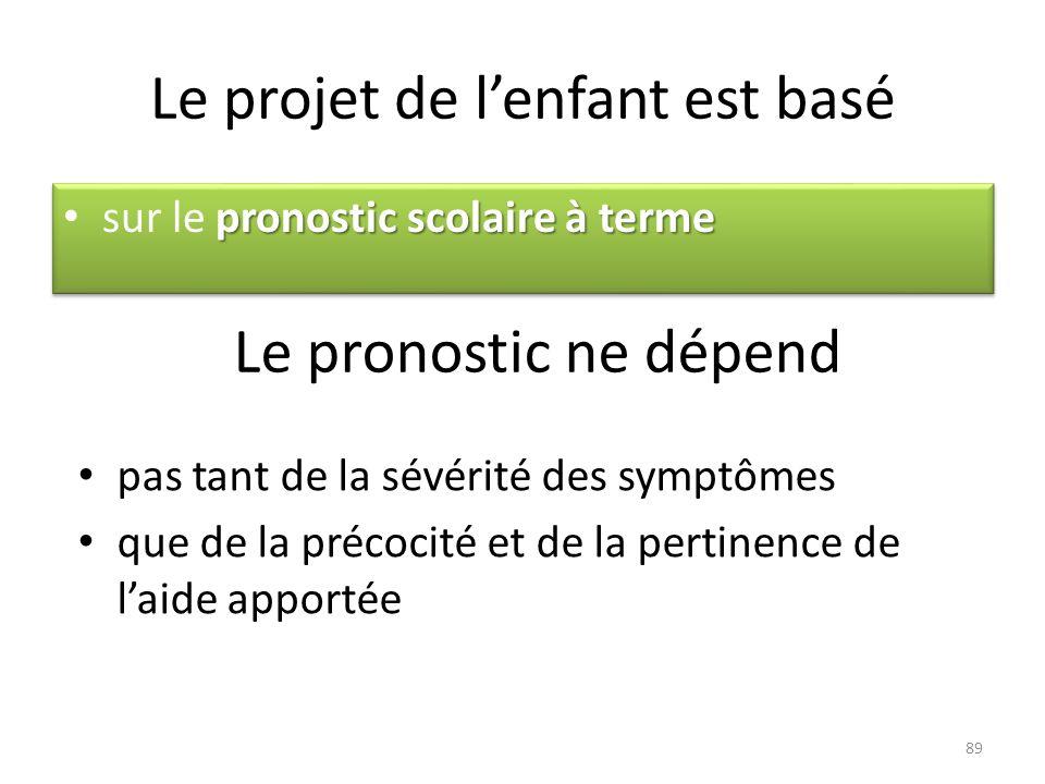Le projet de lenfant est basé pronostic scolaire à terme sur le pronostic scolaire à terme Le pronostic ne dépend pas tant de la sévérité des symptôme