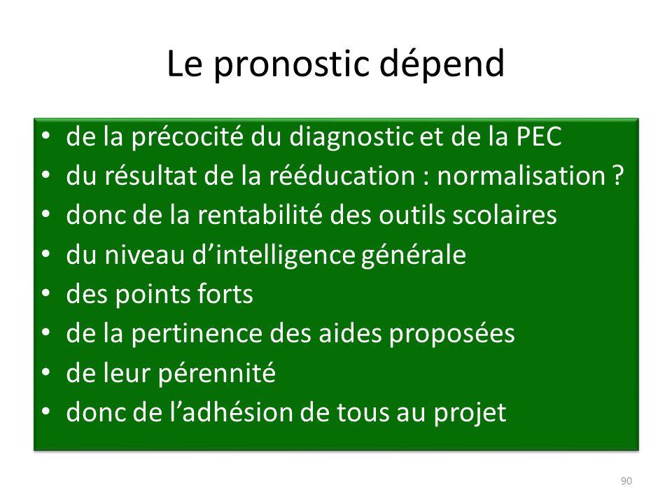 Le pronostic dépend de la précocité du diagnostic et de la PEC du résultat de la rééducation : normalisation ? donc de la rentabilité des outils scola
