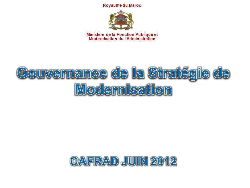 Ministère de la Fonction Publique et Modernisation de lAdministration Royaume du Maroc