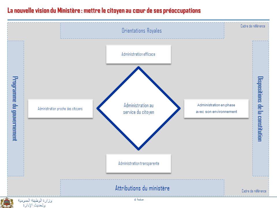 4 صفحة وزارة الوظيفة العمومية وتحديث الإدارة La nouvelle vision du Ministère : mettre le citoyen au cœur de ses préoccupations Cadre de référence Admi