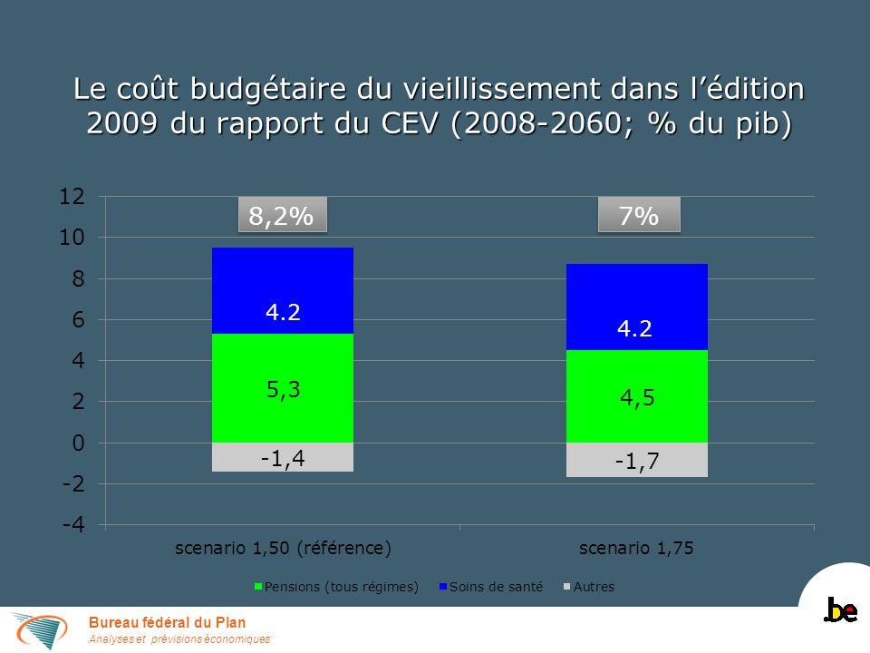 Bureau fédéral du Plan Analyses et prévisions économiques Le coût budgétaire du vieillissement dans lédition 2009 du rapport du CEV (2008-2060; % du p