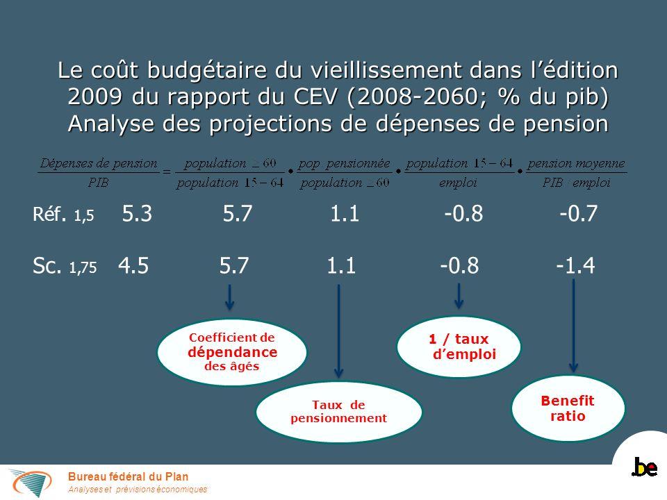 Bureau fédéral du Plan Analyses et prévisions économiques Le coût budgétaire du vieillissement dans lédition 2009 du rapport du CEV (2008-2060; % du pib) Analyse des projections de dépenses de pension Coefficient de dépendance des âgés Taux de pensionnement 1 / taux demploi Benefit ratio Réf.