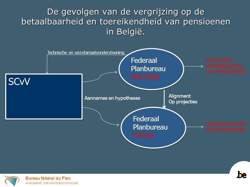 Bureau fédéral du Plan Analyses et prévisions économiques De gevolgen van de vergrijzing op de betaalbaarheid en toereikendheid van pensioenen in België.