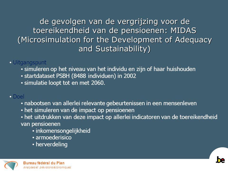 Bureau fédéral du Plan Analyses et prévisions économiques de gevolgen van de vergrijzing voor de toereikendheid van de pensioenen: MIDAS (Microsimulat