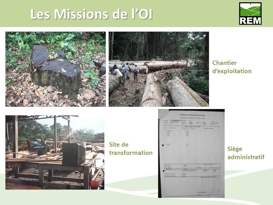 Les Missions de lOI Siège administratif Chantier dexploitation Site de transformation