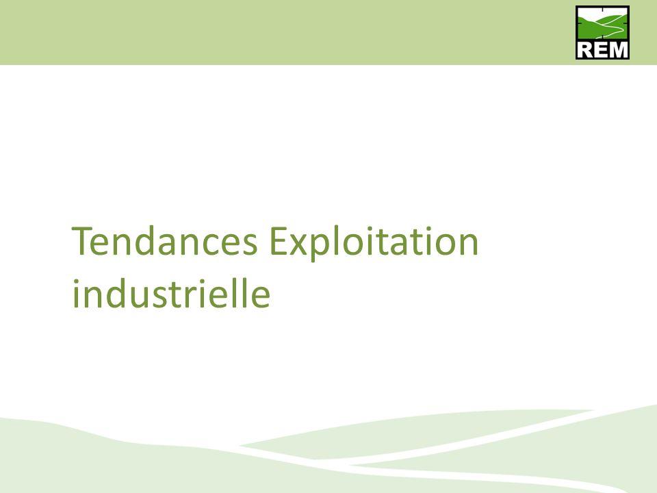 Tendances Exploitation industrielle