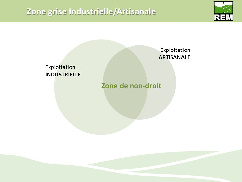 Zone grise Industrielle/Artisanale Première mission ad hoc OI Arrêté Comité de pilotage ouvert à société civile, secteur privé et bailleurs fonds (mis