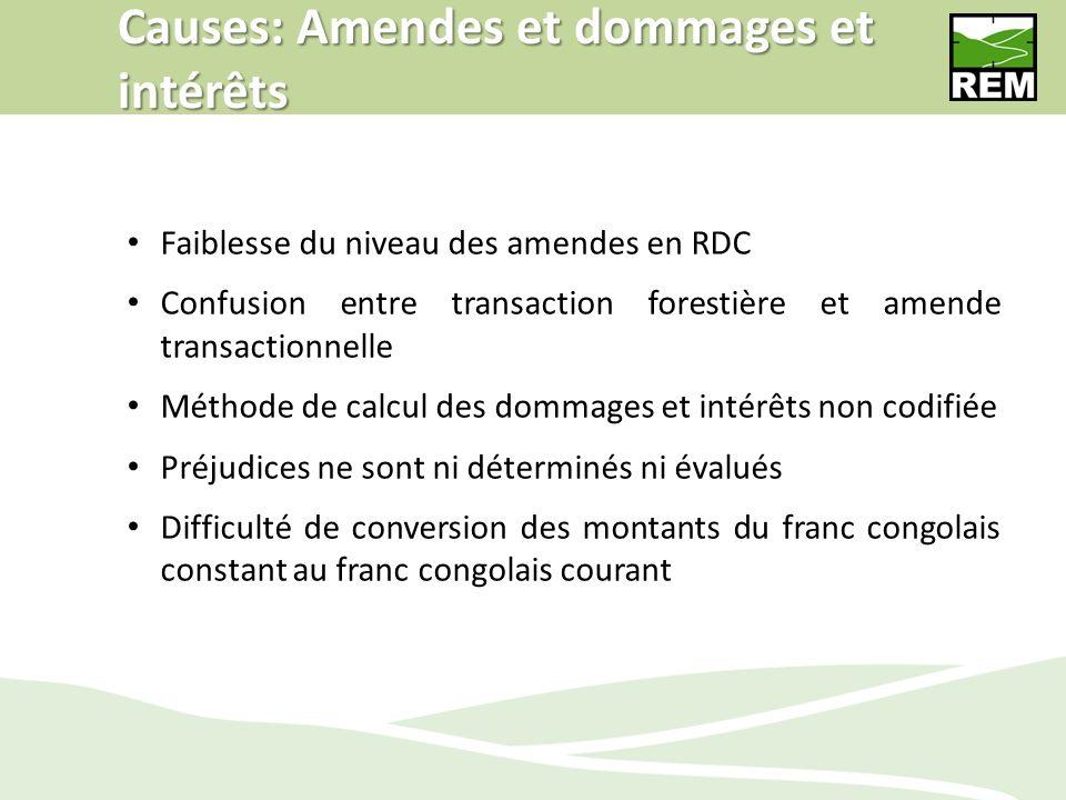 Causes: Amendes et dommages et intérêts Faiblesse du niveau des amendes en RDC Confusion entre transaction forestière et amende transactionnelle Métho
