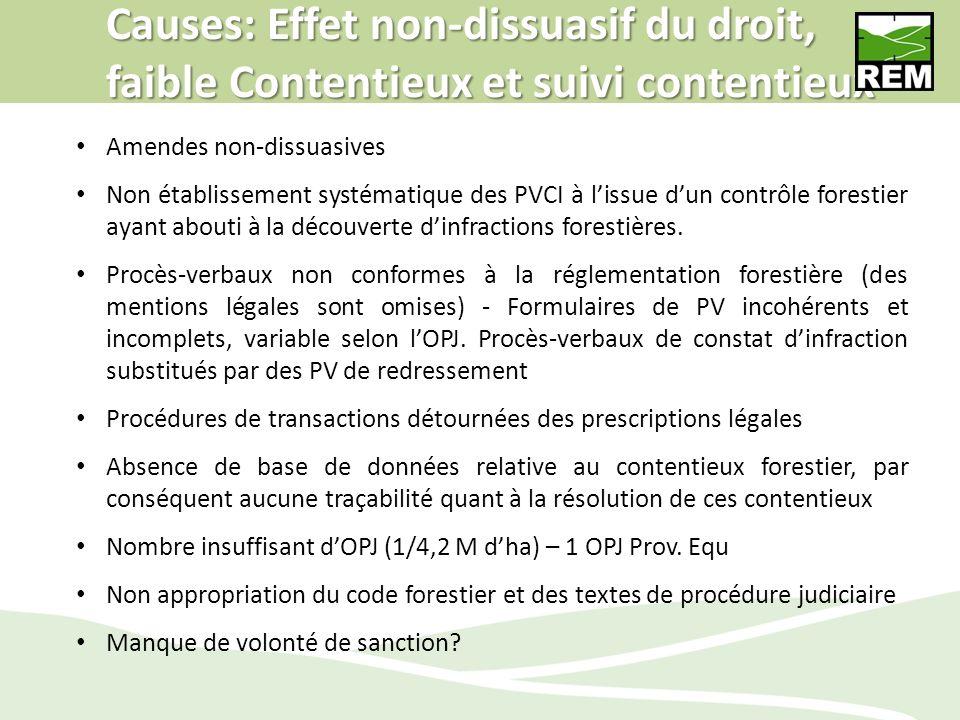 Causes: Effet non-dissuasif du droit, faible Contentieux et suivi contentieux Amendes non-dissuasives Non établissement systématique des PVCI à lissue
