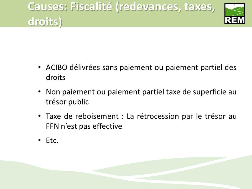 Causes: Fiscalité (redevances, taxes, droits) ACIBO délivrées sans paiement ou paiement partiel des droits Non paiement ou paiement partiel taxe de su