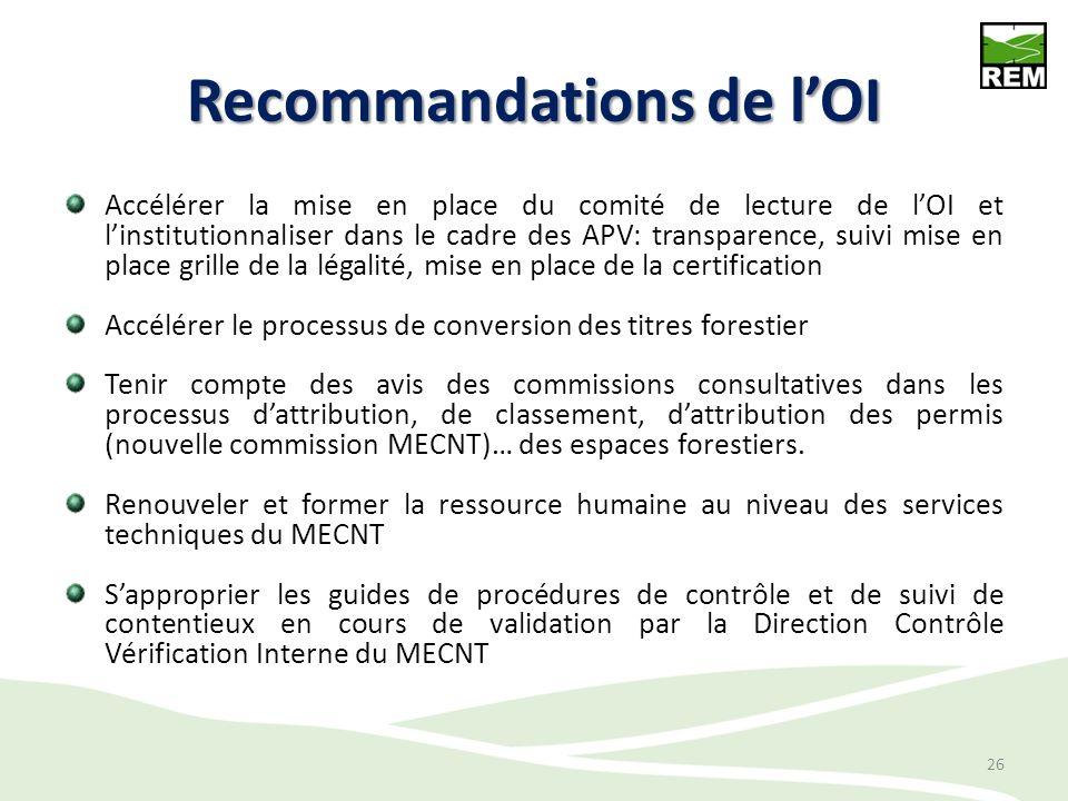 Recommandations de lOI Accélérer la mise en place du comité de lecture de lOI et linstitutionnaliser dans le cadre des APV: transparence, suivi mise e