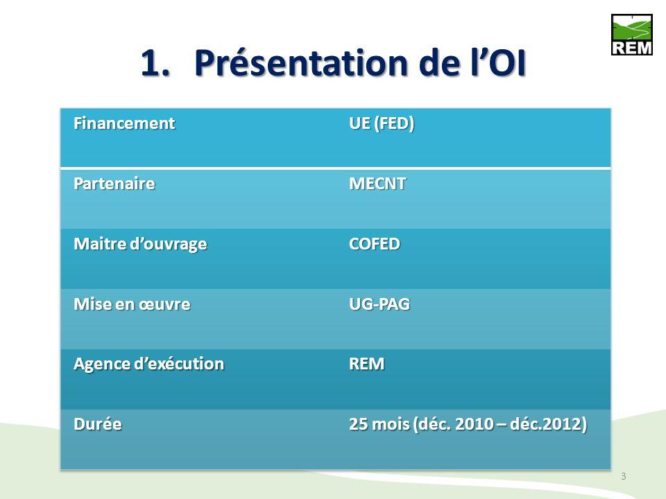1.Présentation de lOI 3