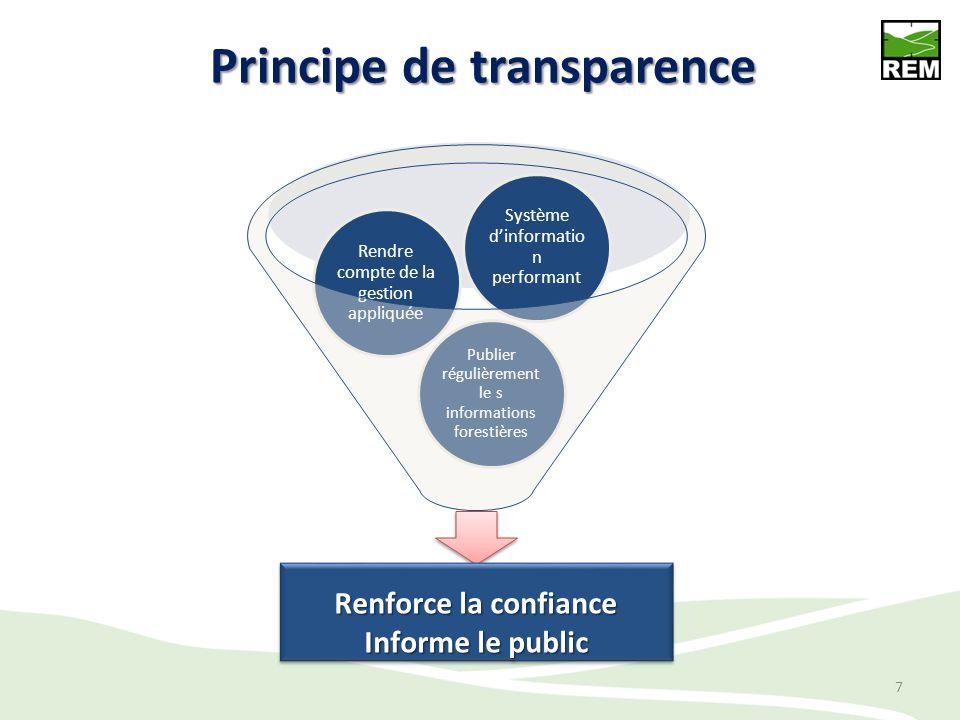Principe de transparence 7 Renforce la confiance Informe le public Publier régulièrement le s informations forestières Rendre compte de la gestion app
