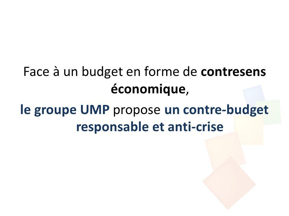 Face à un budget en forme de contresens économique, le groupe UMP propose un contre-budget responsable et anti-crise