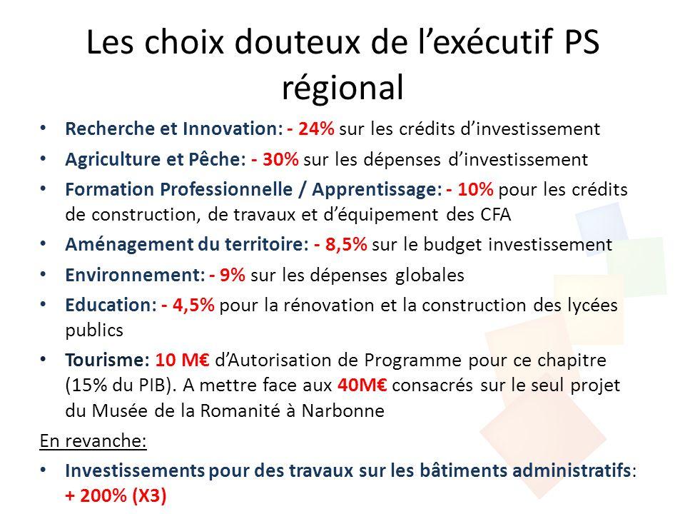 Les choix douteux de lexécutif PS régional Recherche et Innovation: - 24% sur les crédits dinvestissement Agriculture et Pêche: - 30% sur les dépenses