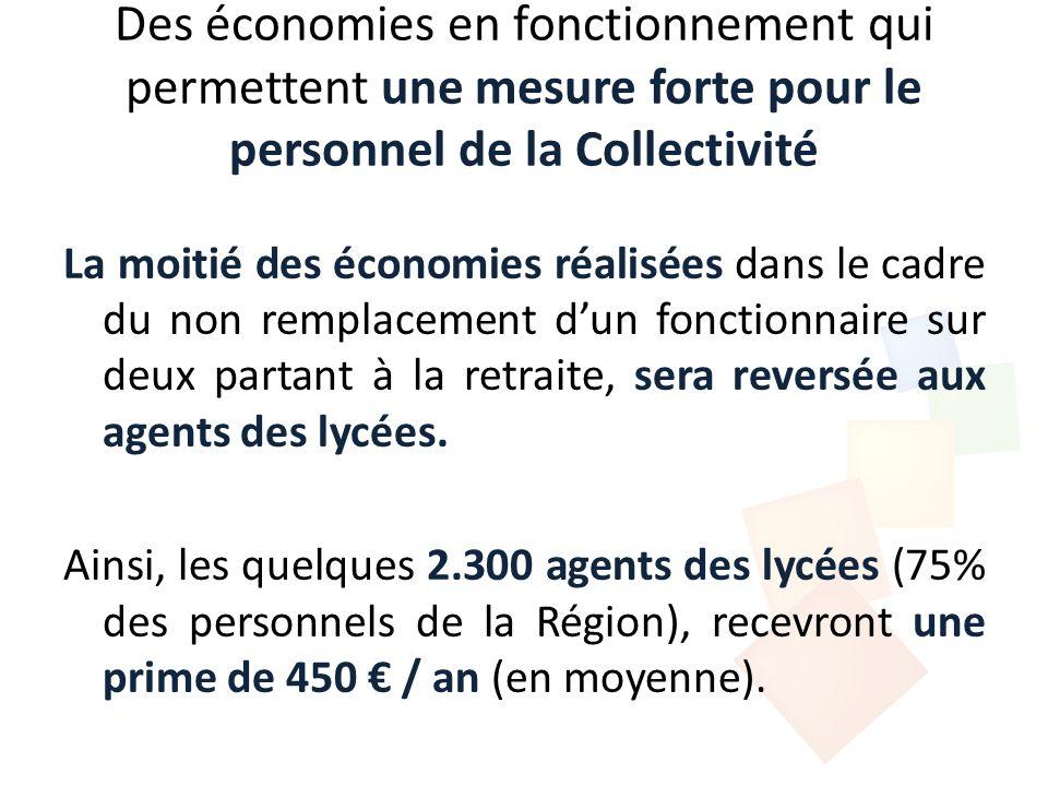 Des économies en fonctionnement qui permettent une mesure forte pour le personnel de la Collectivité La moitié des économies réalisées dans le cadre d