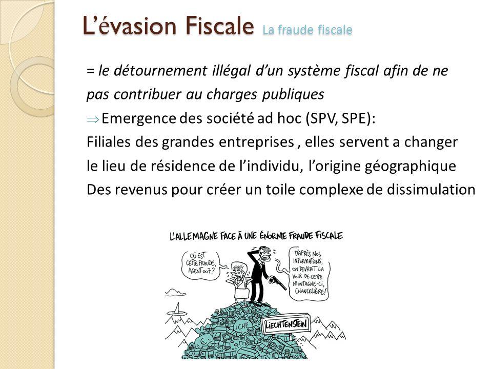 L é vasion Fiscale La fraude fiscale = le détournement illégal dun système fiscal afin de ne pas contribuer au charges publiques Emergence des société
