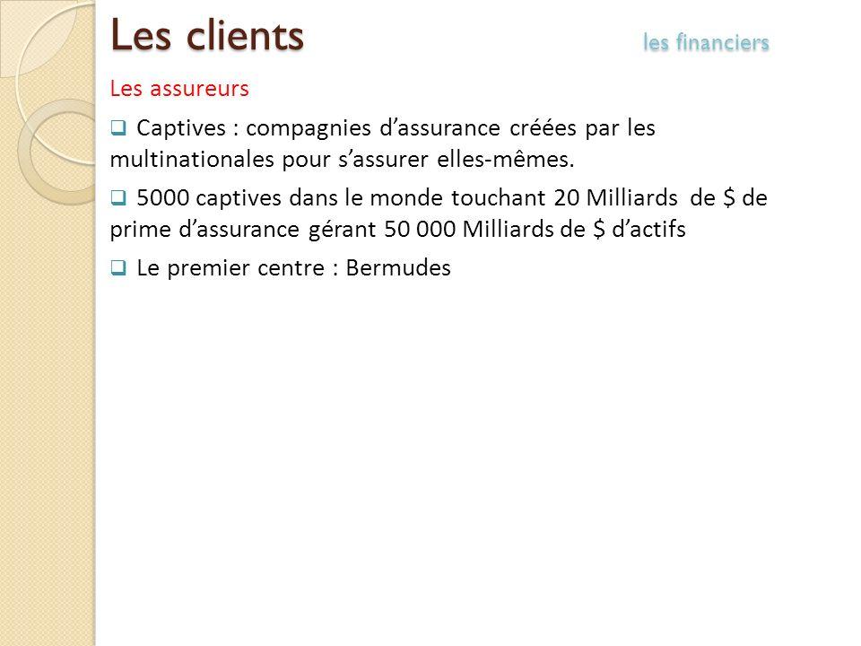 Les assureurs Captives : compagnies dassurance créées par les multinationales pour sassurer elles-mêmes. 5000 captives dans le monde touchant 20 Milli