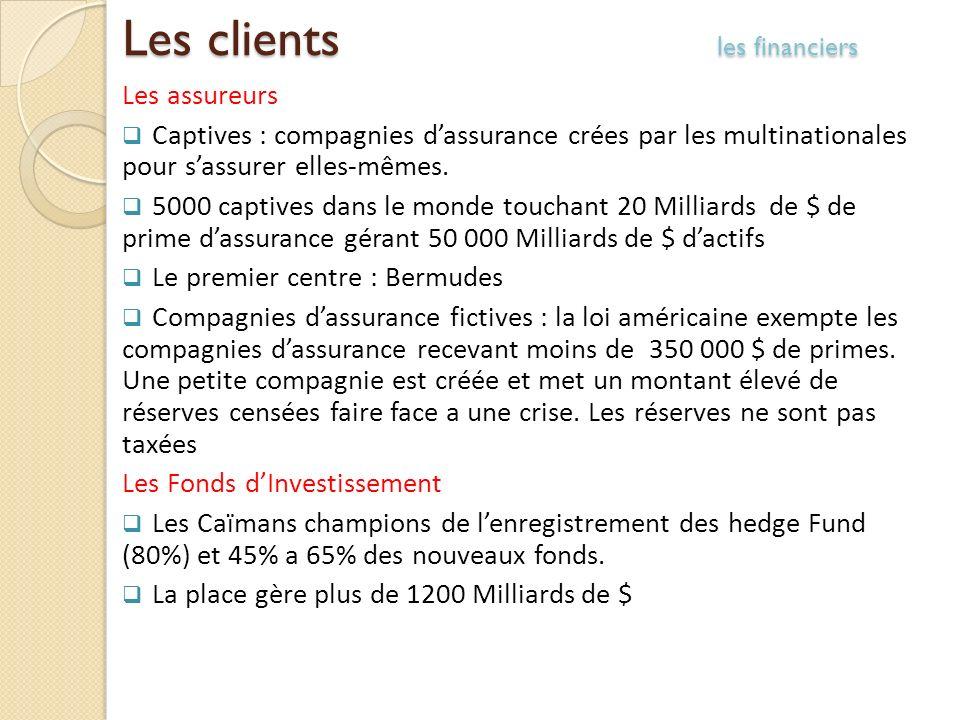 Les clients les financiers Les assureurs Captives : compagnies dassurance crées par les multinationales pour sassurer elles-mêmes. 5000 captives dans