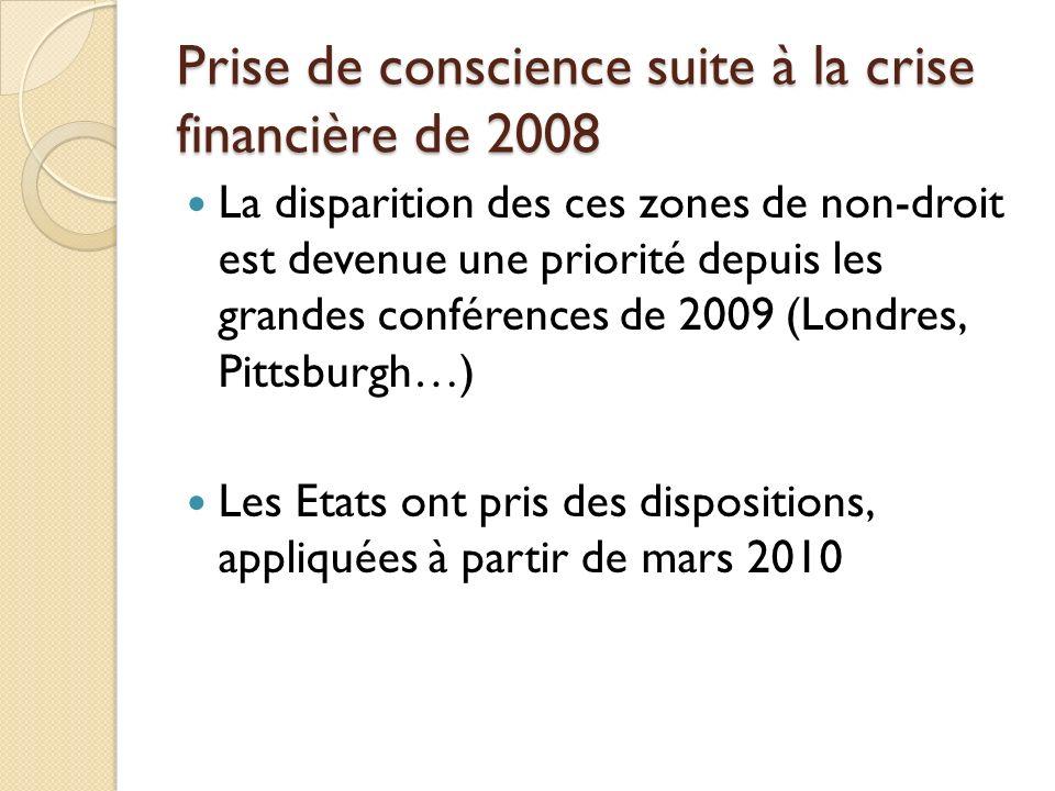 Prise de conscience suite à la crise financière de 2008 La disparition des ces zones de non-droit est devenue une priorité depuis les grandes conféren