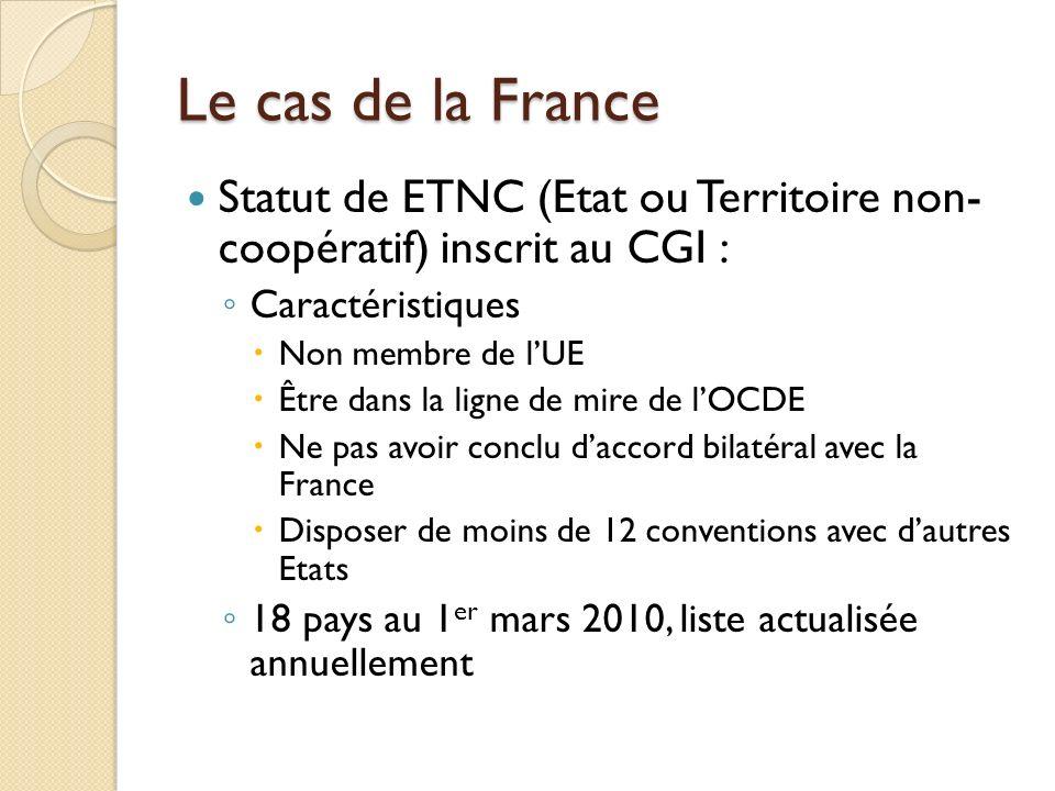 Le cas de la France Statut de ETNC (Etat ou Territoire non- coopératif) inscrit au CGI : Caractéristiques Non membre de lUE Être dans la ligne de mire