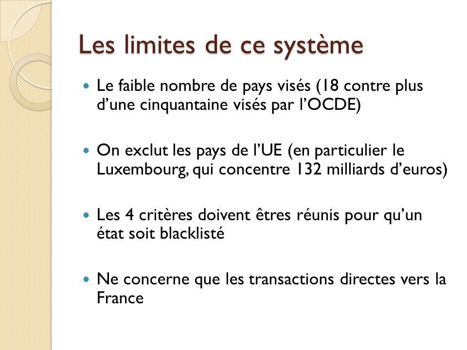 Les limites de ce système Le faible nombre de pays visés (18 contre plus dune cinquantaine visés par lOCDE) On exclut les pays de lUE (en particulier