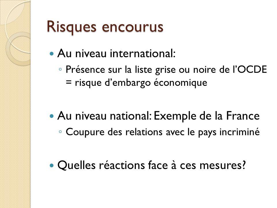 Risques encourus Au niveau international: Présence sur la liste grise ou noire de lOCDE = risque dembargo économique Au niveau national: Exemple de la