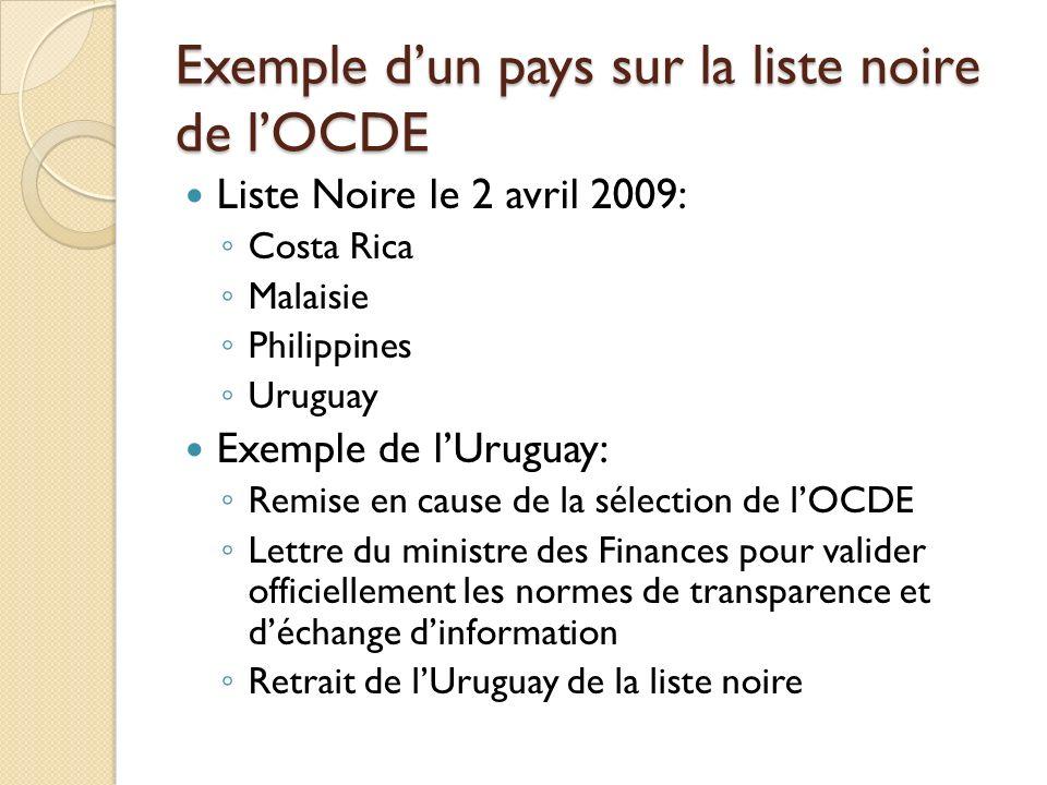 Exemple dun pays sur la liste noire de lOCDE Liste Noire le 2 avril 2009: Costa Rica Malaisie Philippines Uruguay Exemple de lUruguay: Remise en cause