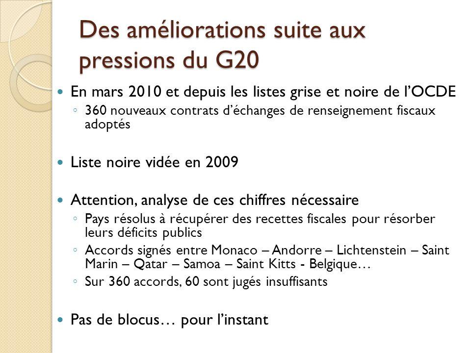 Des améliorations suite aux pressions du G20 En mars 2010 et depuis les listes grise et noire de lOCDE 360 nouveaux contrats déchanges de renseignemen