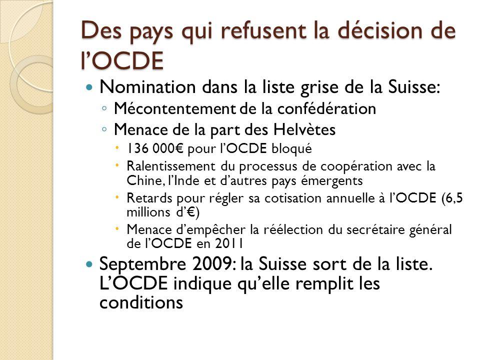 Des pays qui refusent la décision de lOCDE Nomination dans la liste grise de la Suisse: Mécontentement de la confédération Menace de la part des Helvè