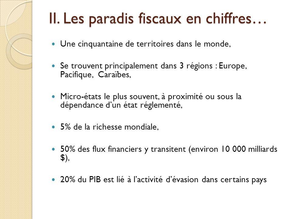 II. Les paradis fiscaux en chiffres… Une cinquantaine de territoires dans le monde, Se trouvent principalement dans 3 régions : Europe, Pacifique, Car