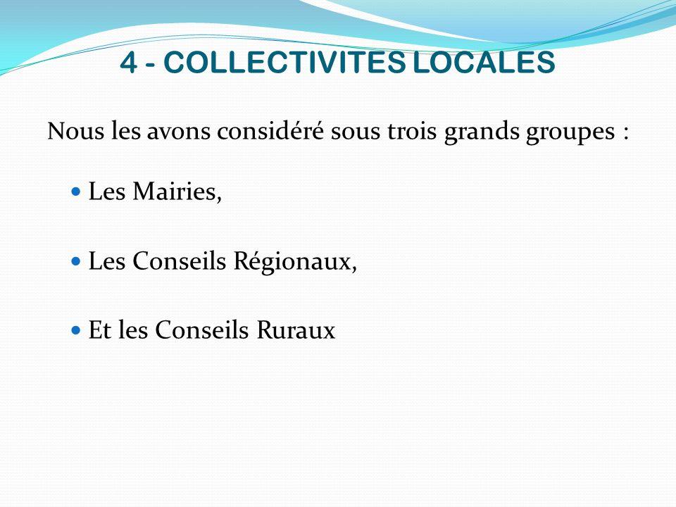 4 - COLLECTIVITES LOCALES N ous les avons considéré sous trois grands groupes : Les Mairies, Les Conseils Régionaux, Et les Conseils Ruraux