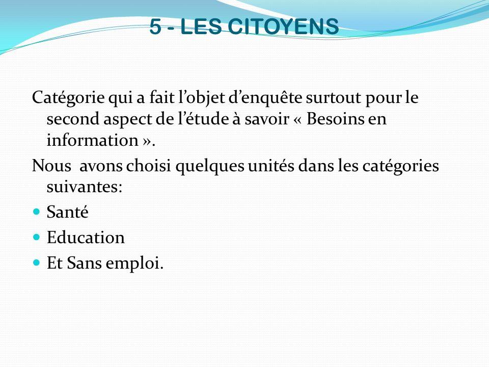 5 - LES CITOYENS Catégorie qui a fait lobjet denquête surtout pour le second aspect de létude à savoir « Besoins en information ». Nous avons choisi q