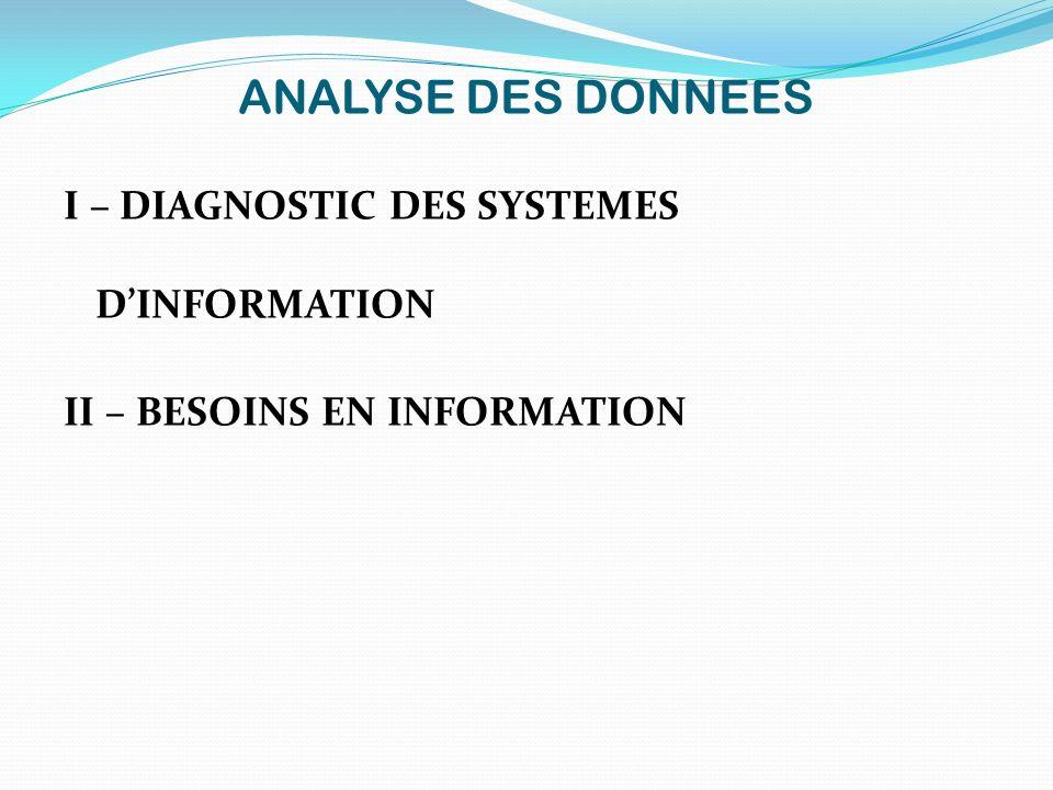 ANALYSE DES DONNEES I – DIAGNOSTIC DES SYSTEMES DINFORMATION II – BESOINS EN INFORMATION