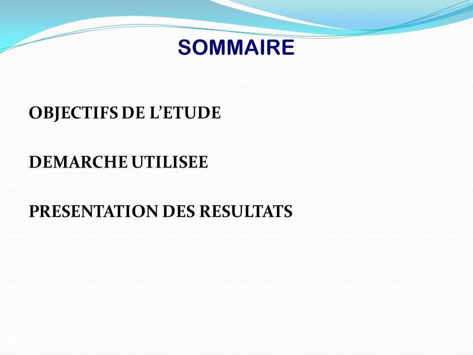SOMMAIRE OBJECTIFS DE LETUDE DEMARCHE UTILISEE PRESENTATION DES RESULTATS