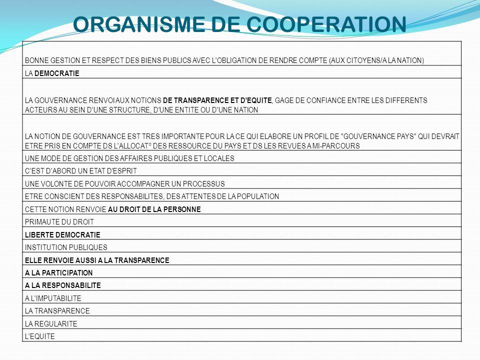 ORGANISME DE COOPERATION BONNE GESTION ET RESPECT DES BIENS PUBLICS AVEC L'OBLIGATION DE RENDRE COMPTE (AUX CITOYENS/A LA NATION) LA DEMOCRATIE LA GOU