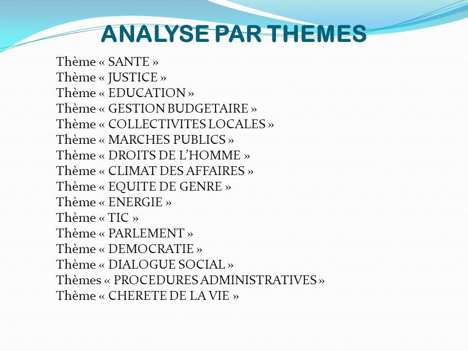 ANALYSE PAR THEMES Thème « SANTE » Thème « JUSTICE » Thème « EDUCATION » Thème « GESTION BUDGETAIRE » Thème « COLLECTIVITES LOCALES » Thème « MARCHES